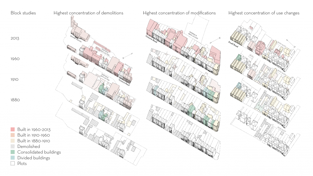 Building changes over time in high streets of London suburban town centres