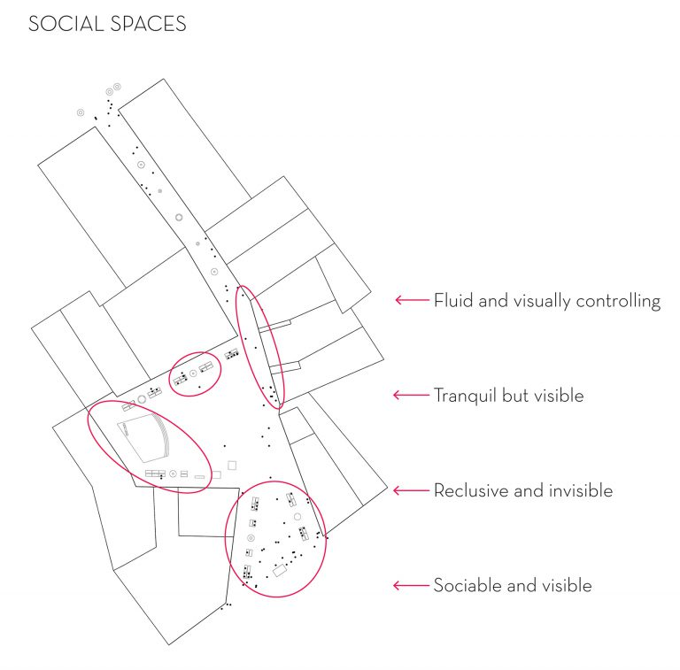 Analysis of the social space of the square in Veracruz, Mexico.