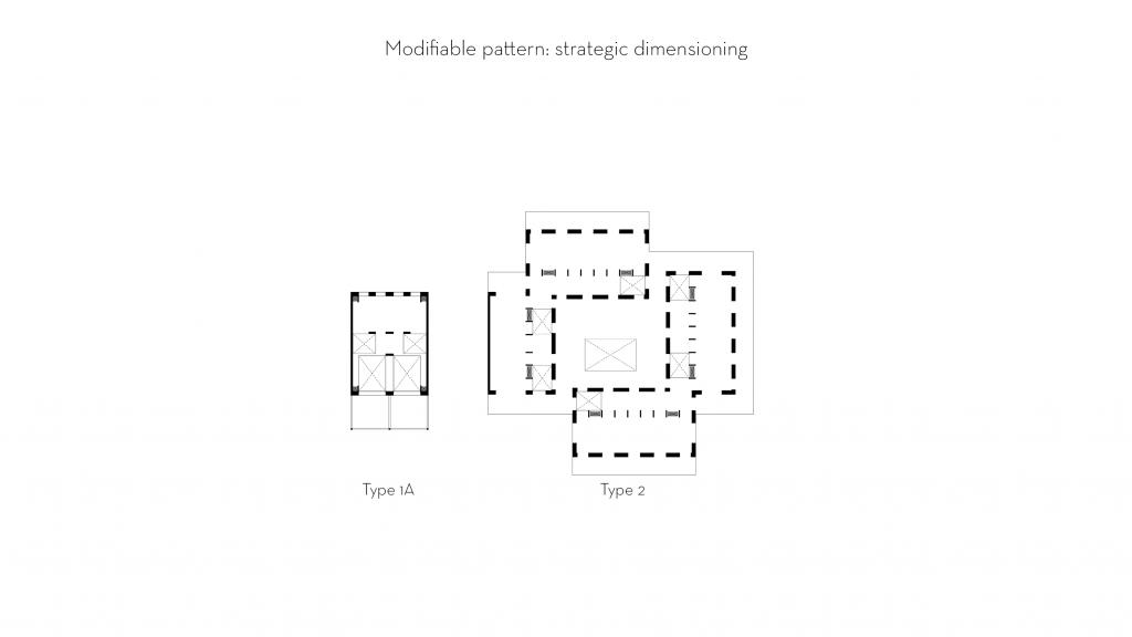 Lo-fi architecture strategic dimensions